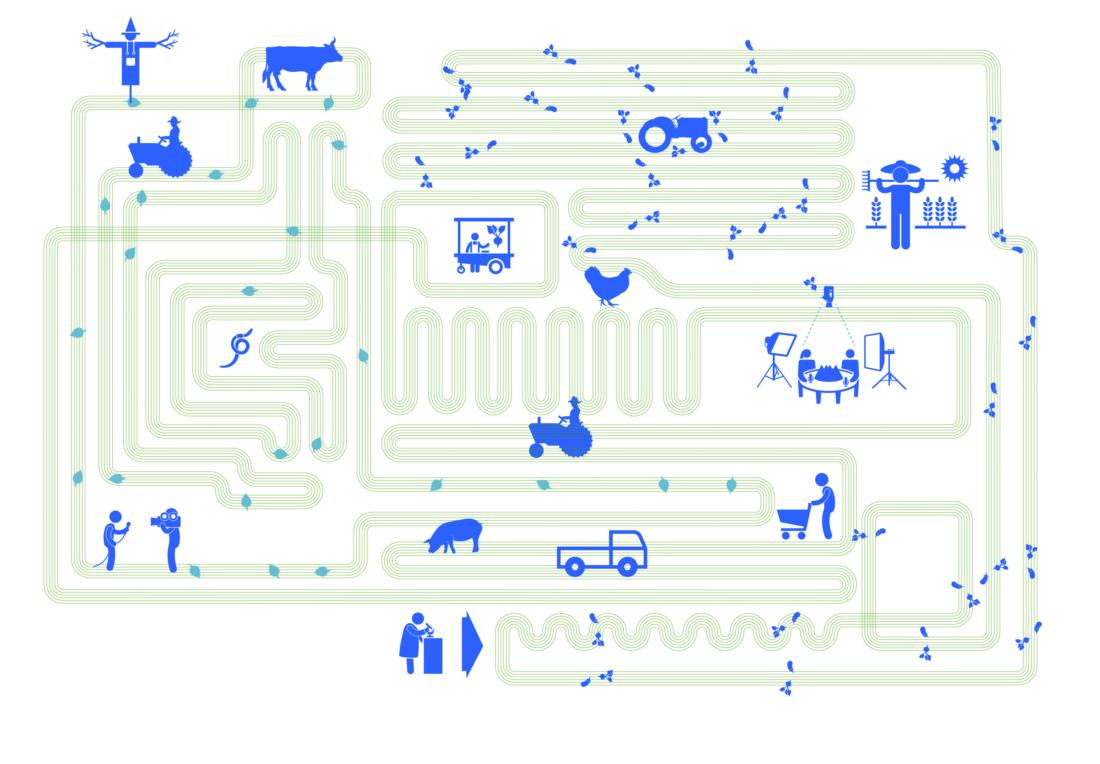 Zukunft einer Idee, Bio 3.0, #biodreinull, Wissensvisualisierung, FiBL, dform, SCR