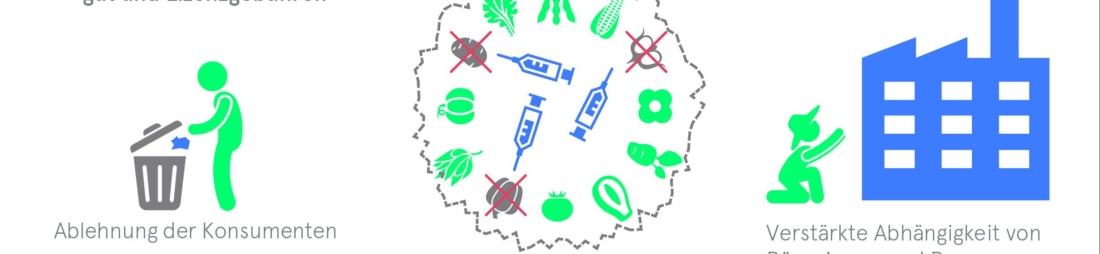 Grüne Gentechnik, Pflanzenbau, Bio 3.0, #biodreinull, Wissensvisualisierung, FiBL, dform, SCR
