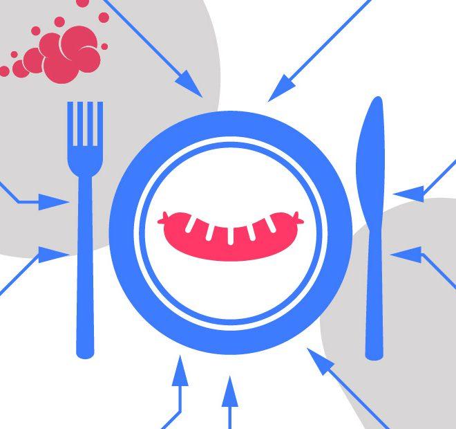 klimafreundliche Ernährung, Klima, Bio 3.0, #biodreinull, Wissensvisualisierung, FiBL, dform, SCR